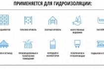 Создам лендинг на вордпресс 137 - kwork.ru