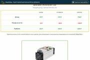 Создам сайт для пассивного заработка 75 - kwork.ru