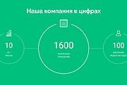 Platforma LP Creatium Сайт под ключ 83 - kwork.ru