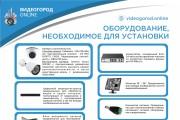 Дизайн - макет быстро и качественно 124 - kwork.ru