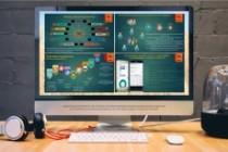 Сделаю презентацию в MS PowerPoint 107 - kwork.ru