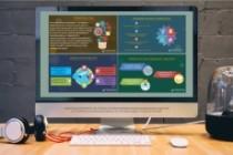 Сделаю презентацию в MS PowerPoint 102 - kwork.ru
