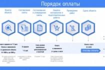 Создам инфографику 60 - kwork.ru