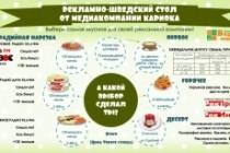 Создам инфографику 55 - kwork.ru