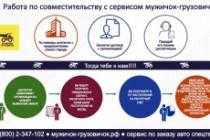 Создам инфографику 63 - kwork.ru