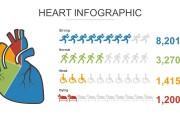 Инфографика на медицинскую тему. Шаблоны PowerPoint 32 - kwork.ru