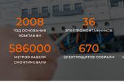 Создам сайт под ключ на WordPress 126 - kwork.ru