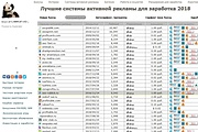 Скопирую любой сайт в html формат 100 - kwork.ru