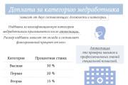 Презентация 18 - kwork.ru
