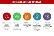 Исправлю дизайн презентации 140 - kwork.ru
