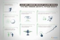 Красивая инфографика, которую поймёт ваша целевая аудитория 17 - kwork.ru
