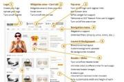 Топ темы WordPress для интернет-магазина 5 - kwork.ru