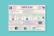 Разработаю дизайна постера, плаката, афиши 57 - kwork.ru