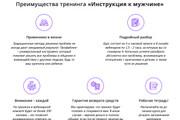Вёрстка сайтов по доступной цене 246 - kwork.ru