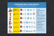 Нарисую инфографику 62 - kwork.ru