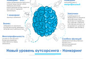 Создам дизайн коммерческого предложения 66 - kwork.ru