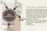 Стильный дизайн презентации 707 - kwork.ru