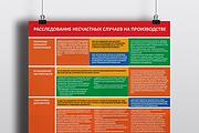 Широкоформатный баннер, качественно и быстро 106 - kwork.ru