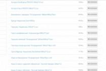 Установлю и настрою интернет-магазин на OpenCart за 1 день 54 - kwork.ru