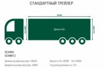 Нарисую иллюстрацию по фотографии 72 - kwork.ru