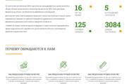 Уникальный дизайн сайта для вас. Интернет магазины и другие сайты 352 - kwork.ru