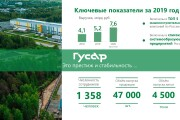Сделаю продающую презентацию 134 - kwork.ru