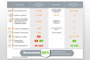 Инфографика любой сложности 55 - kwork.ru