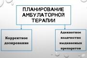 Создание презентаций 62 - kwork.ru
