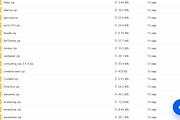 49 премиум тем Вордпресс для интернет-магазина на WooCommerce 17 - kwork.ru