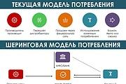 Исправлю дизайн презентации 127 - kwork.ru
