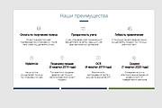 Исправлю дизайн презентации 116 - kwork.ru