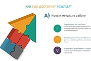 Оформление презентации в PowerPoint 24 - kwork.ru