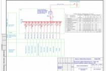 Выполню однолинейную схему электроснабжения 141 - kwork.ru