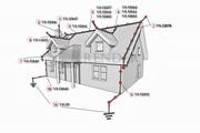 Фотореалистичная 3D визуализация экстерьера Вашего дома 242 - kwork.ru