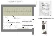 Планировочные решения. Планировка с мебелью и перепланировка 193 - kwork.ru