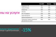 Создание презентации любой сложности 35 - kwork.ru