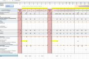 Excel формулы, сводные таблицы, макросы 107 - kwork.ru