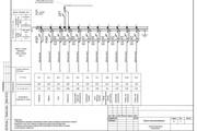 Выполню однолинейную схему электроснабжения 78 - kwork.ru
