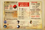 Инфографика любой сложности 54 - kwork.ru