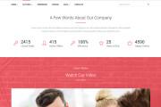 Wordpress сайт недвижимости, аренды квартир, агентства 10 - kwork.ru