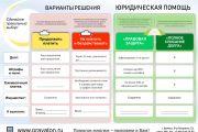 Оформлю коммерческое предложение 108 - kwork.ru