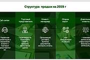 Исправлю дизайн презентации 143 - kwork.ru