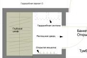 Планировочные решения. Планировка с мебелью и перепланировка 192 - kwork.ru