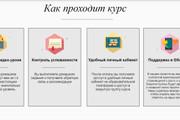 Создание сайтов на конструкторе сайтов WIX, nethouse 124 - kwork.ru