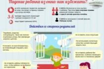 Создам инфографику 87 - kwork.ru