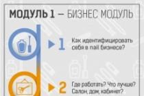 Создам инфографику 83 - kwork.ru