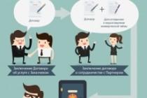 Создам инфографику 84 - kwork.ru