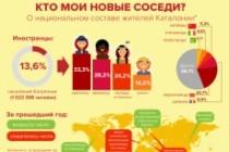 Создам инфографику 80 - kwork.ru
