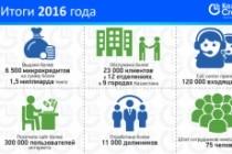 Создам инфографику 103 - kwork.ru