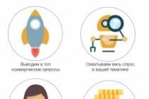 Создам инфографику 75 - kwork.ru